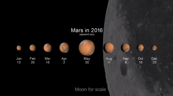 mars-2016-nasa-e1449314076965